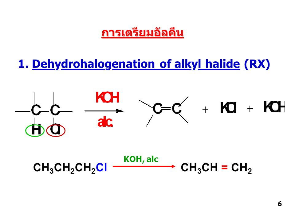 1. Dehydrohalogenation of alkyl halide (RX)
