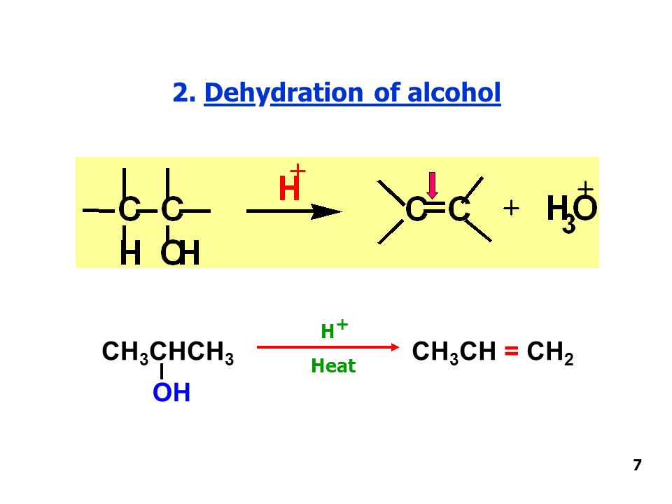 2. Dehydration of alcohol