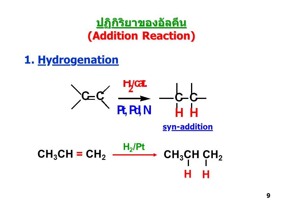 ปฏิกิริยาของอัลคีน (Addition Reaction)