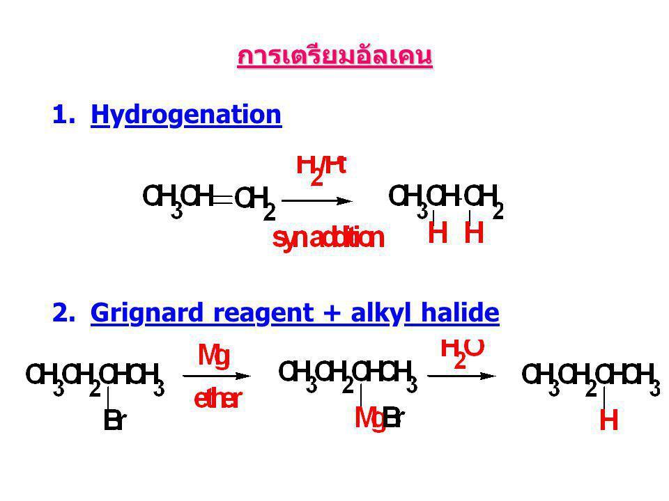 การเตรียมอัลเคน Hydrogenation Grignard reagent + alkyl halide