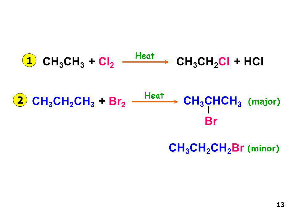 CH3CH3 + Cl2 CH3CH2Cl + HCl CH3CH2CH3 + Br2 CH3CHCH3 (major) Br