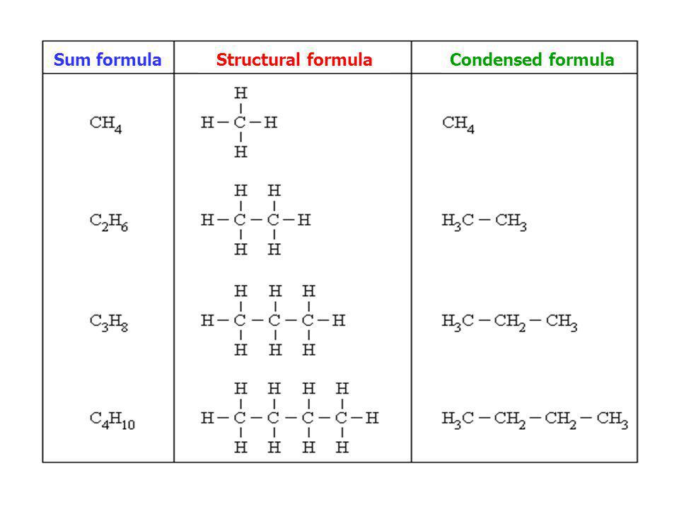 Sum formula Structural formula Condensed formula