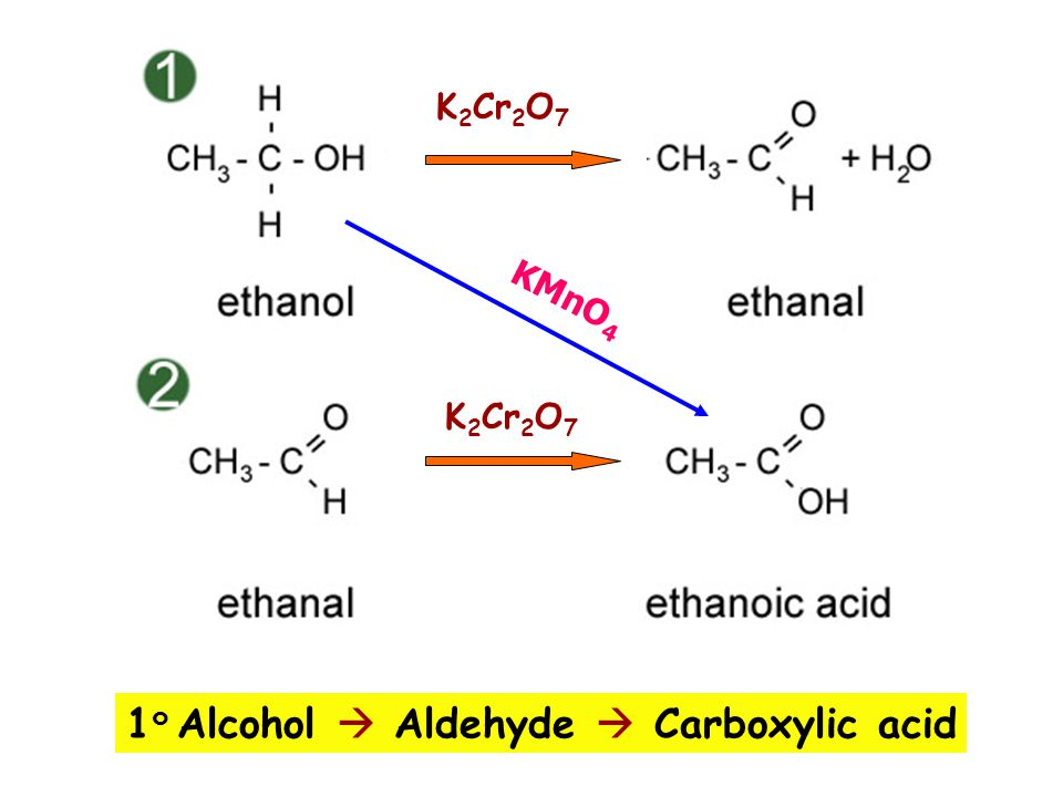 1๐ Alcohol  Aldehyde  Carboxylic acid