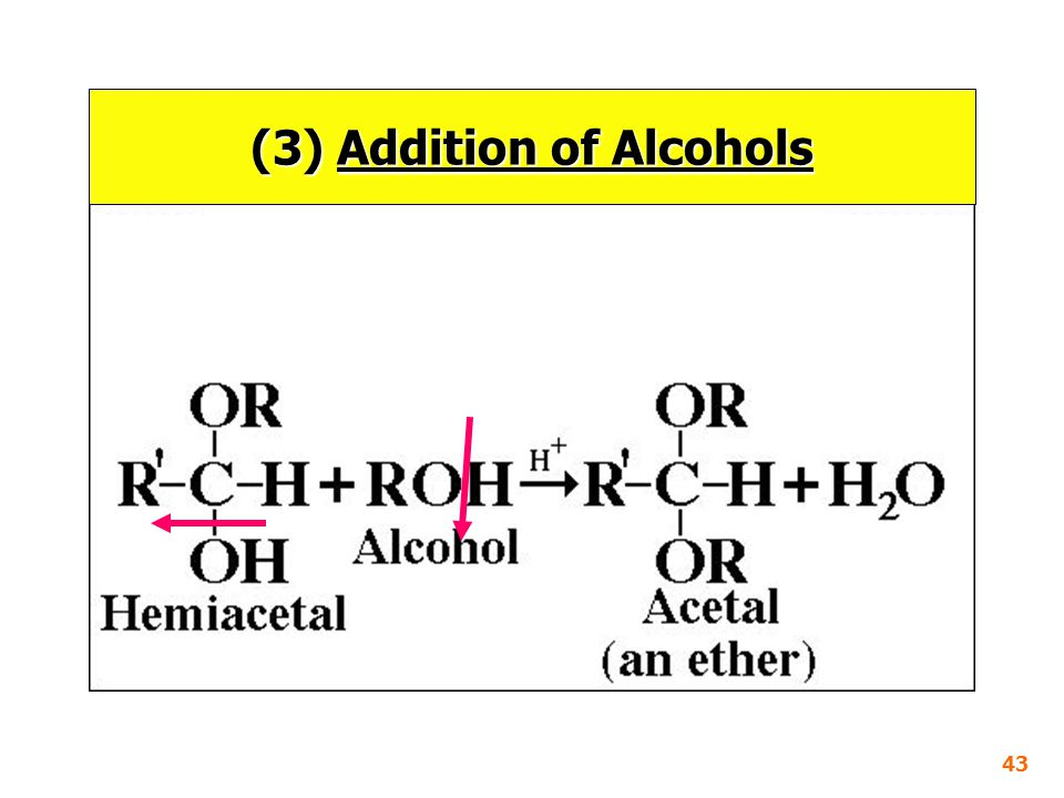 (3) Addition of Alcohols