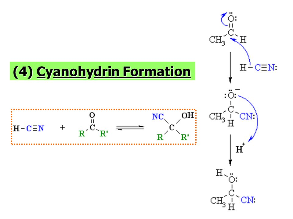 (4) Cyanohydrin Formation