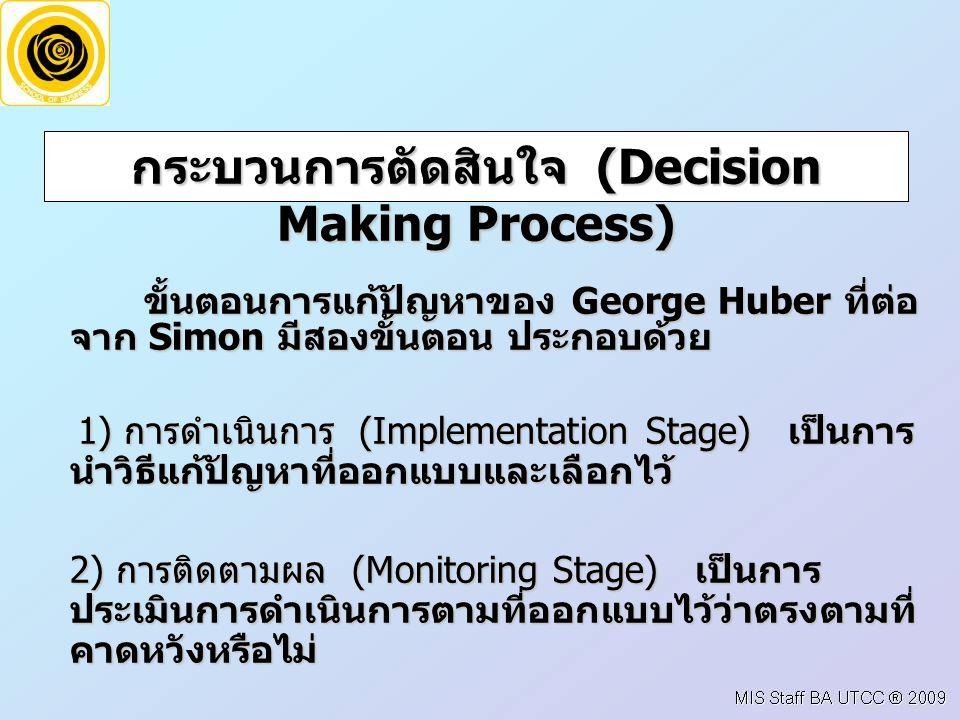 กระบวนการตัดสินใจ (Decision Making Process)