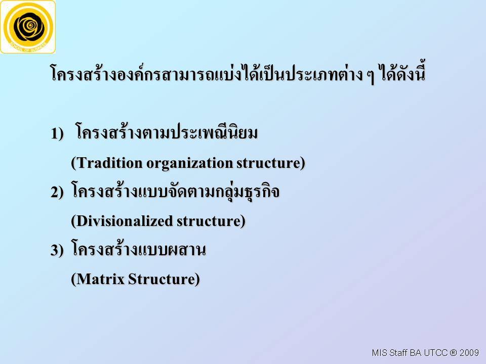 โครงสร้างองค์กรสามารถแบ่งได้เป็นประเภทต่าง ๆ ได้ดังนี้