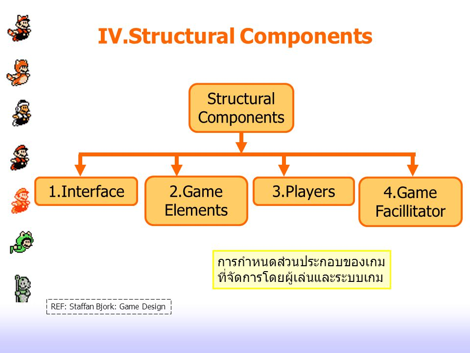 IV.Structural Components