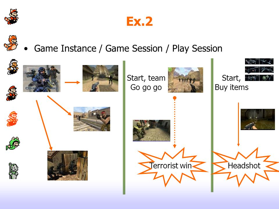 Ex.2 Game Instance / Game Session / Play Session Start, team Go go go
