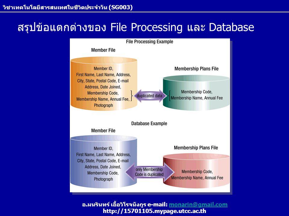 สรุปข้อแตกต่างของ File Processing และ Database