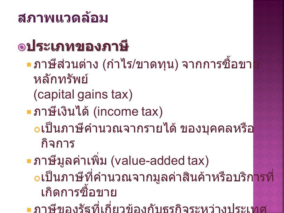 สภาพแวดล้อม ประเภทของภาษี