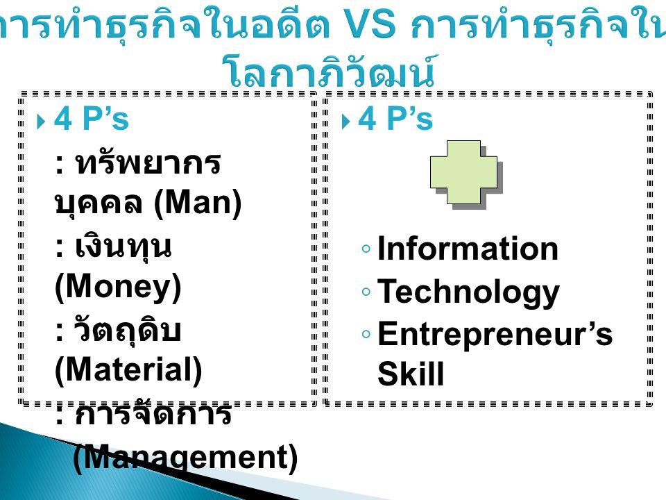 การทำธุรกิจในอดีต VS การทำธุรกิจในโลกาภิวัฒน์