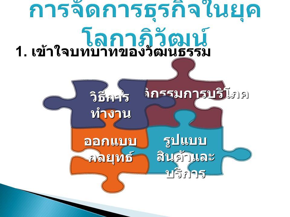 การจัดการธุรกิจในยุคโลกาภิวัฒน์