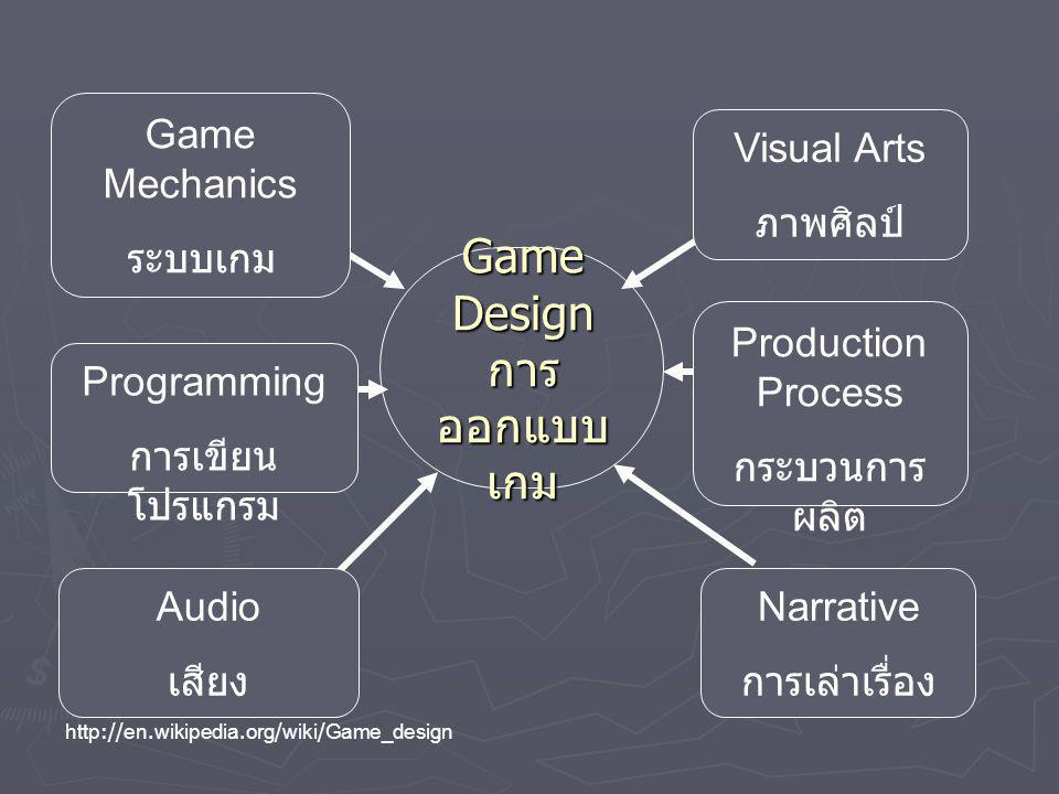 Game Design การออกแบบ เกม