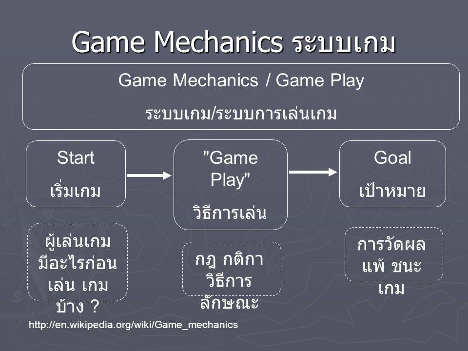 Game Mechanics ระบบเกม