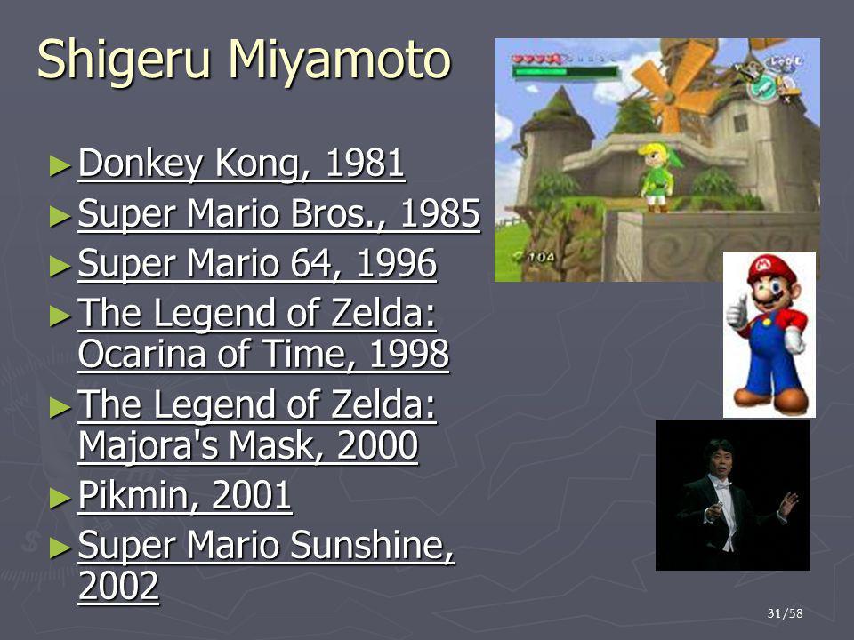 Shigeru Miyamoto Donkey Kong, 1981 Super Mario Bros., 1985