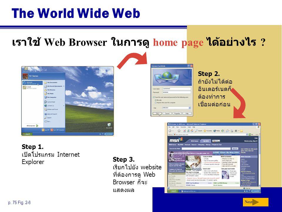 The World Wide Web เราใช้ Web Browser ในการดู home page ได้อย่างไร