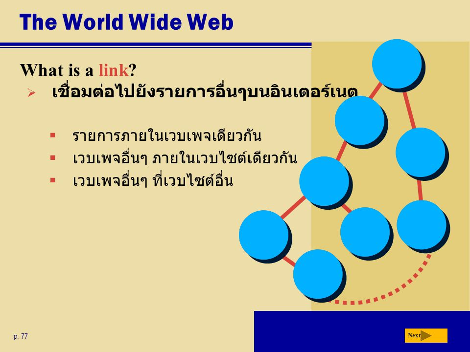 The World Wide Web What is a link
