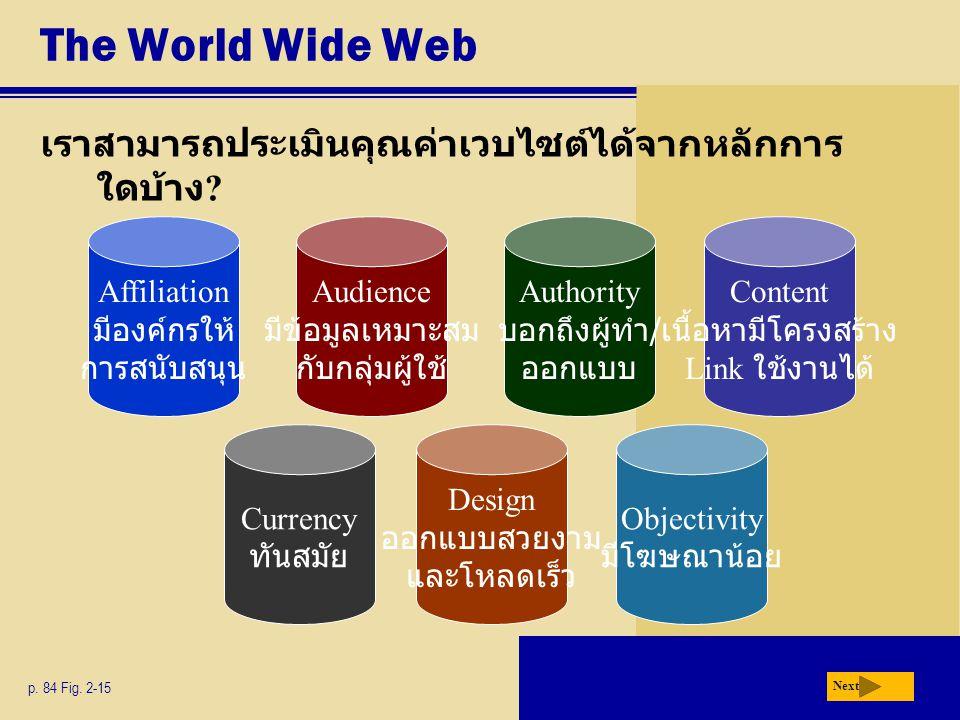 The World Wide Web เราสามารถประเมินคุณค่าเวบไซต์ได้จากหลักการใดบ้าง