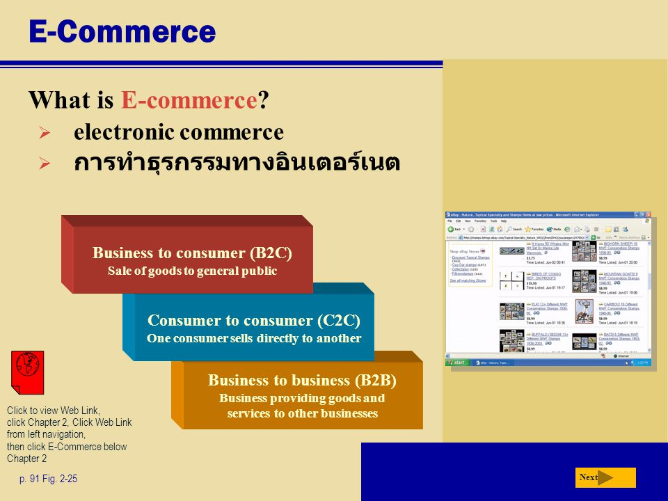 E-Commerce What is E-commerce electronic commerce