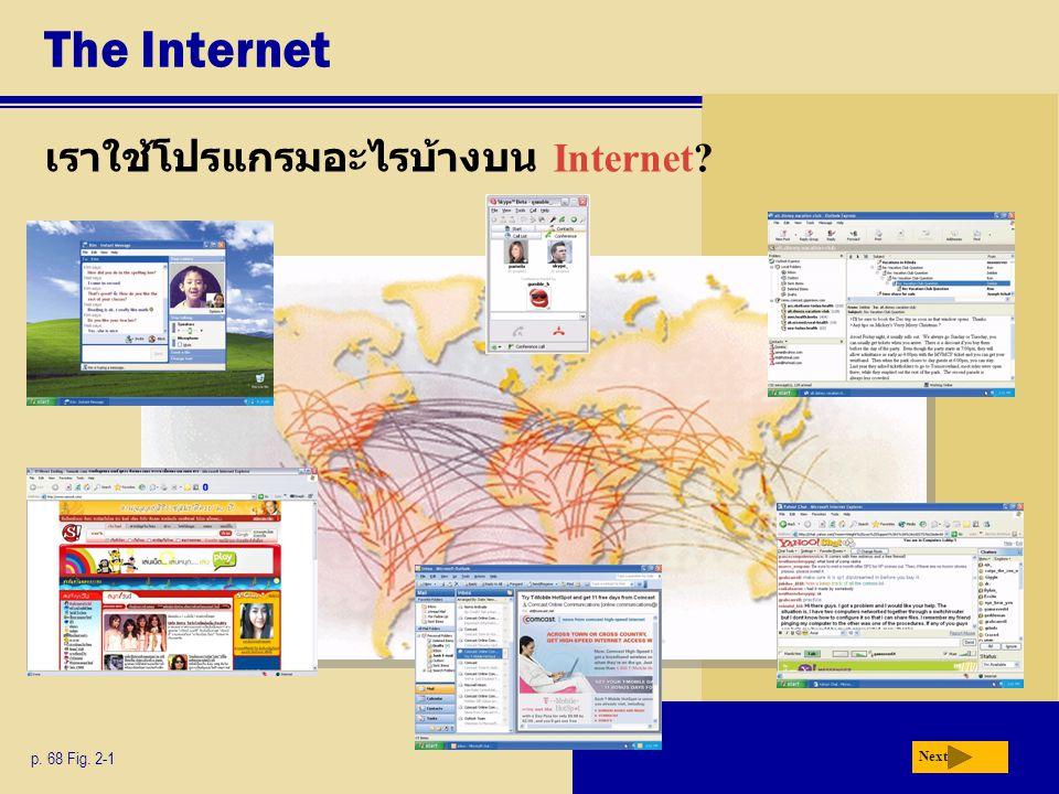 The Internet เราใช้โปรแกรมอะไรบ้างบน Internet p. 68 Fig. 2-1 Next