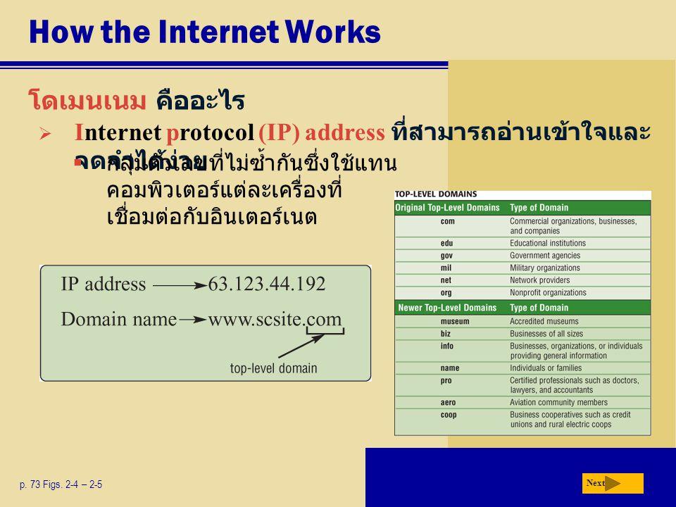 How the Internet Works โดเมนเนม คืออะไร