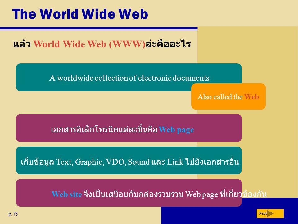 The World Wide Web แล้ว World Wide Web (WWW)ล่ะคืออะไร