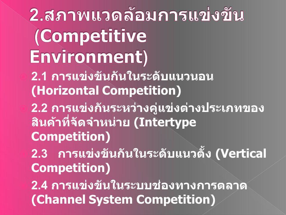 2.สภาพแวดล้อมการแข่งขัน (Competitive Environment)
