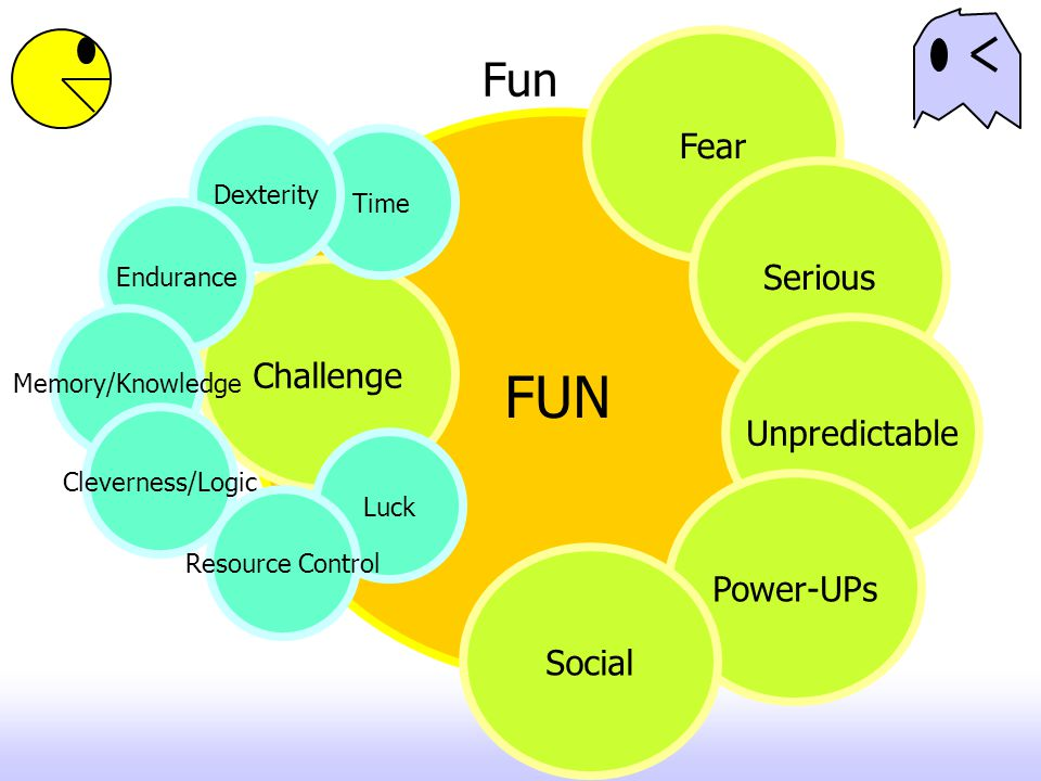 FUN Fun Fear Serious Challenge Unpredictable Power-UPs Social