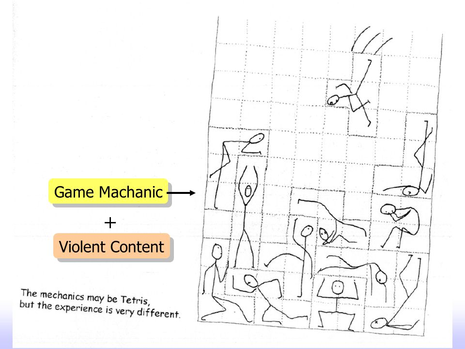 Game Machanic + Violent Content