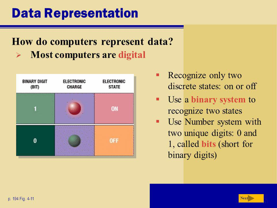 Data Representation How do computers represent data