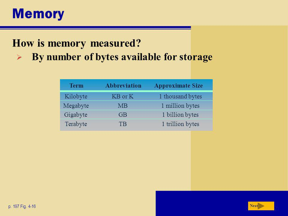 Memory How is memory measured