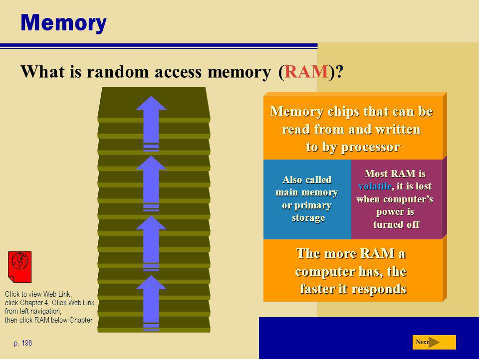 Memory What is random access memory (RAM)
