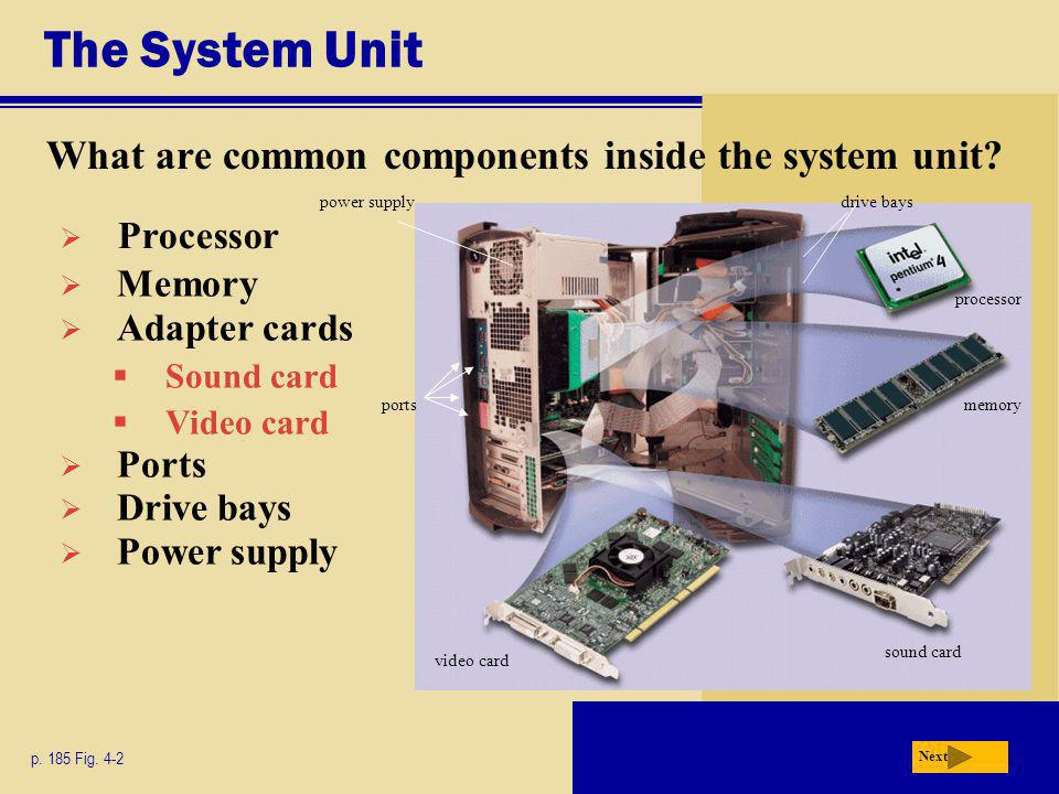The System Unit What are common components inside the system unit