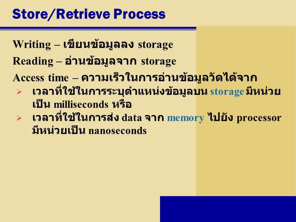 Store/Retrieve Process