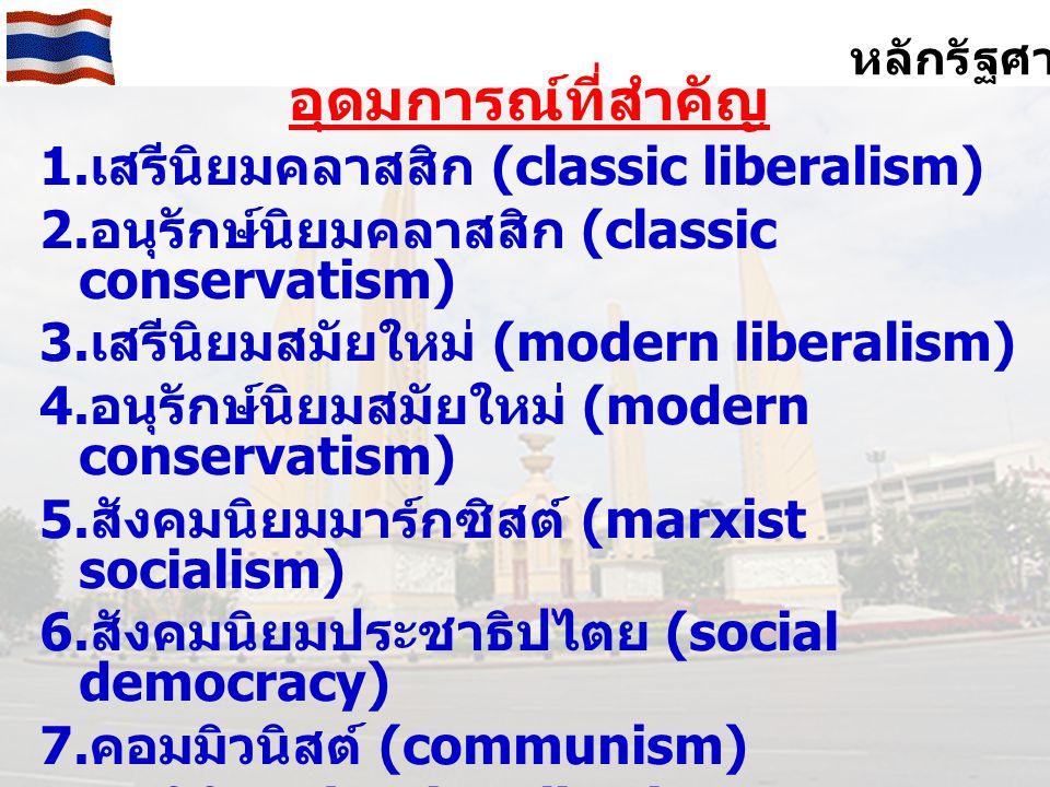 อุดมการณ์ที่สำคัญ เสรีนิยมคลาสสิก (classic liberalism)