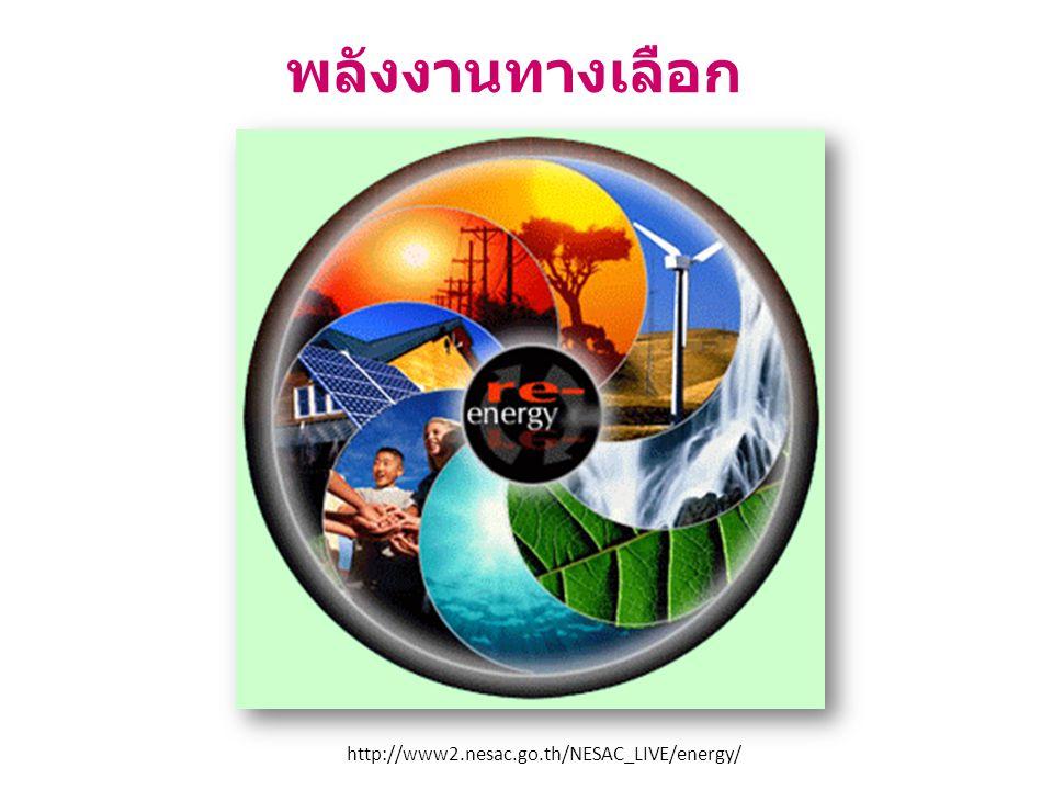 พลังงานทางเลือก http://www2.nesac.go.th/NESAC_LIVE/energy/