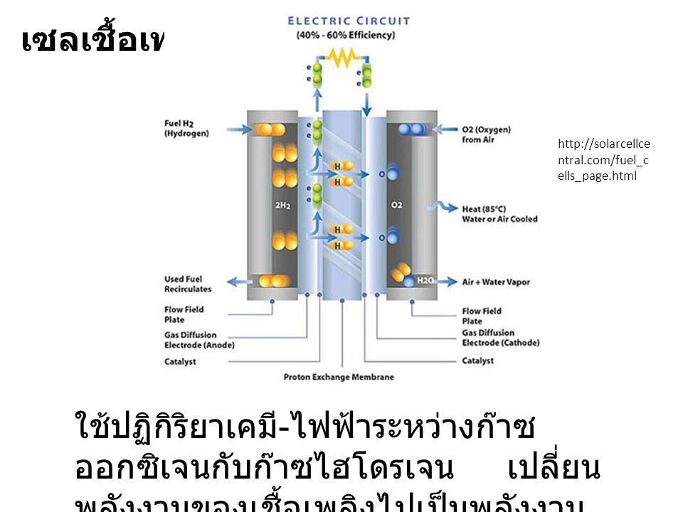 เซลเชื้อเพลิง http://solarcellcentral.com/fuel_cells_page.html.