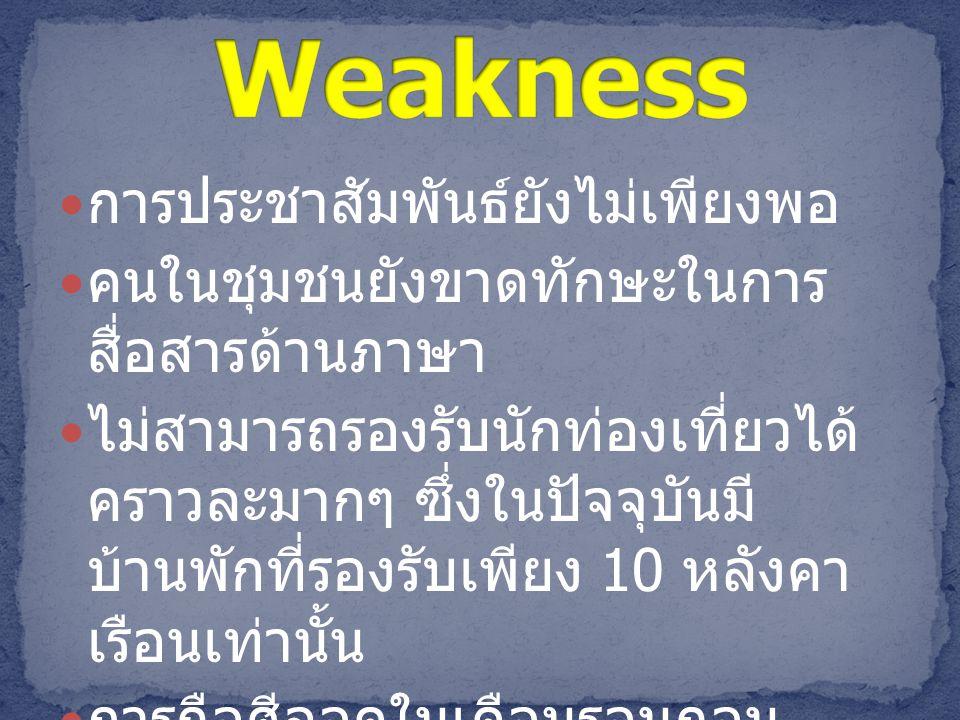 Weakness การประชาสัมพันธ์ยังไม่เพียงพอ