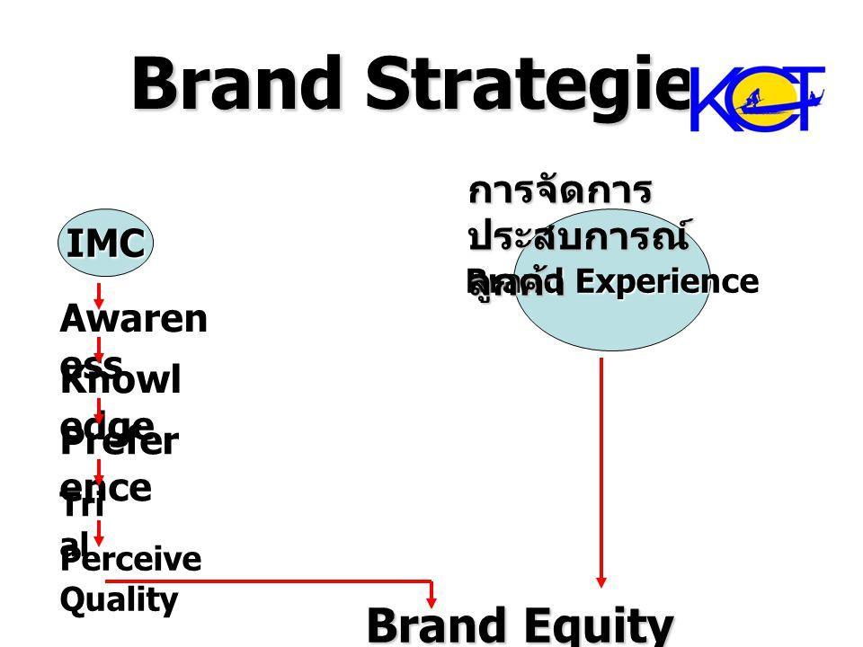 Brand Strategies Brand Equity การจัดการประสบการณ์ลูกค้า IMC Awareness