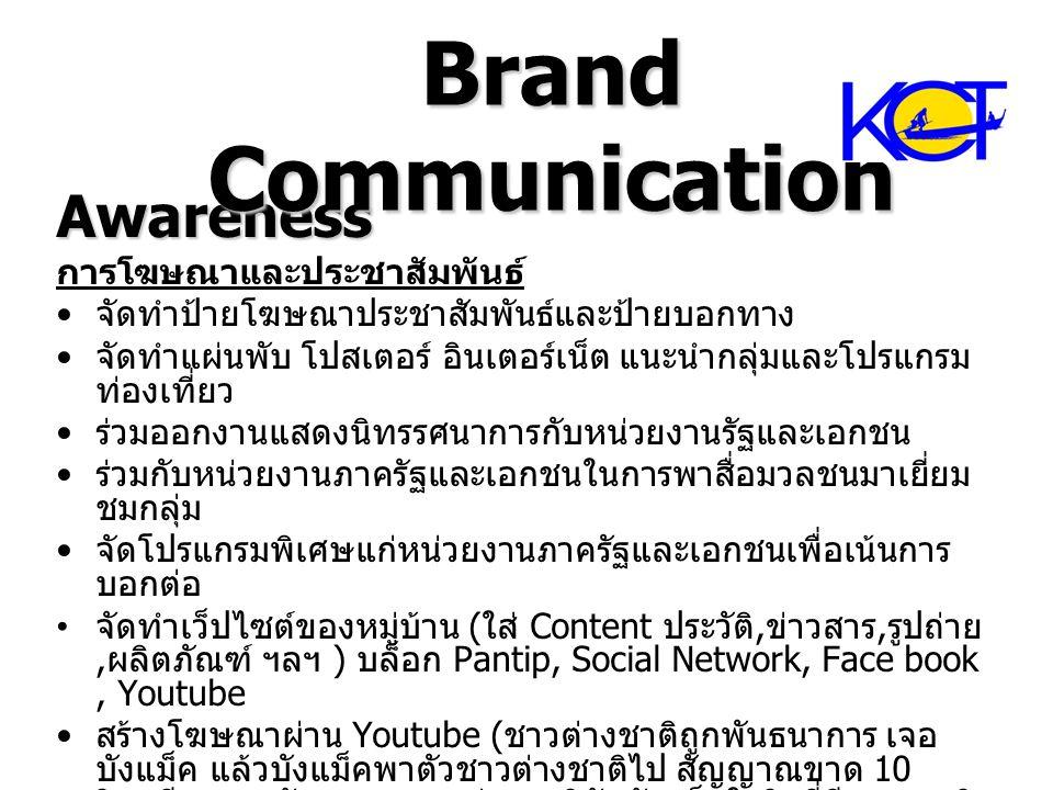 Brand Communication Awareness การโฆษณาและประชาสัมพันธ์