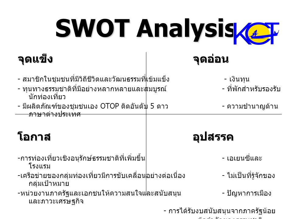 SWOT Analysis จุดแข็ง จุดอ่อน โอกาส อุปสรรค