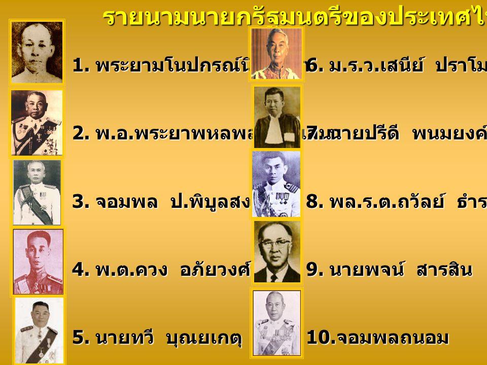 รายนามนายกรัฐมนตรีของประเทศไทย