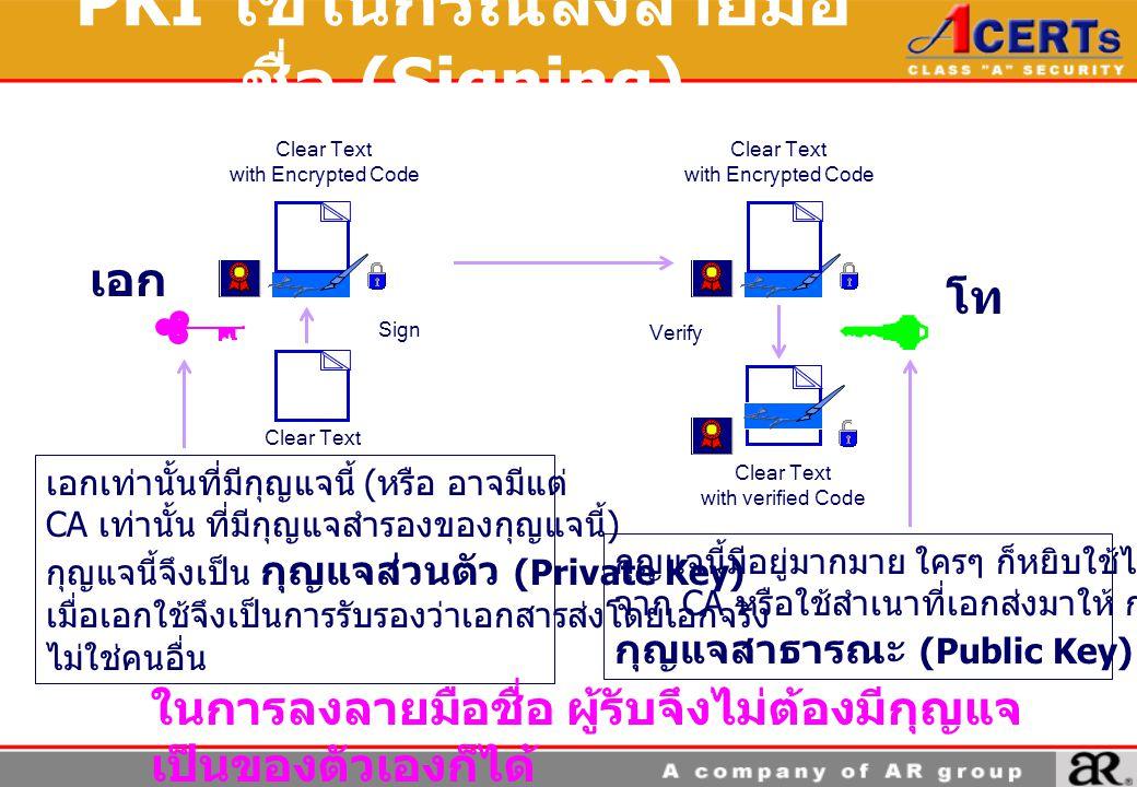 PKI ใช้ในกรณีลงลายมือชื่อ (Signing)