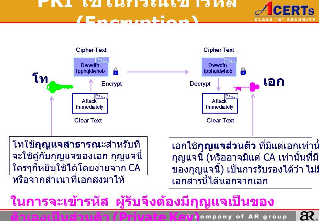 PKI ใช้ในกรณีเข้ารหัส (Encryption)