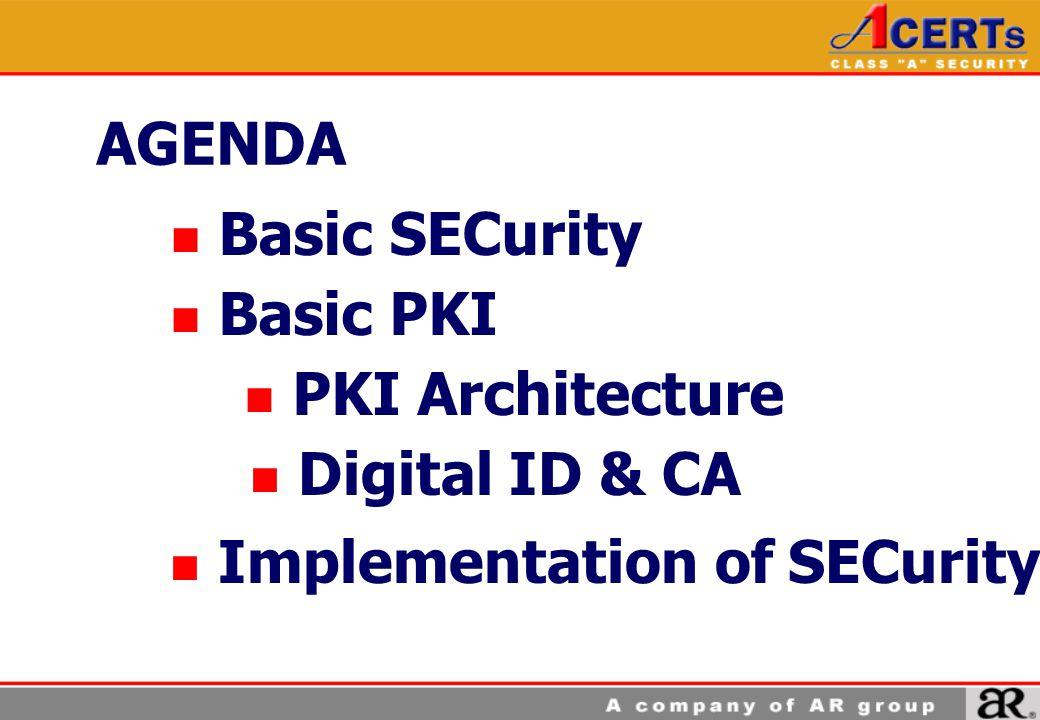 AGENDA Basic SECurity Basic PKI PKI Architecture Digital ID & CA Implementation of SECurity