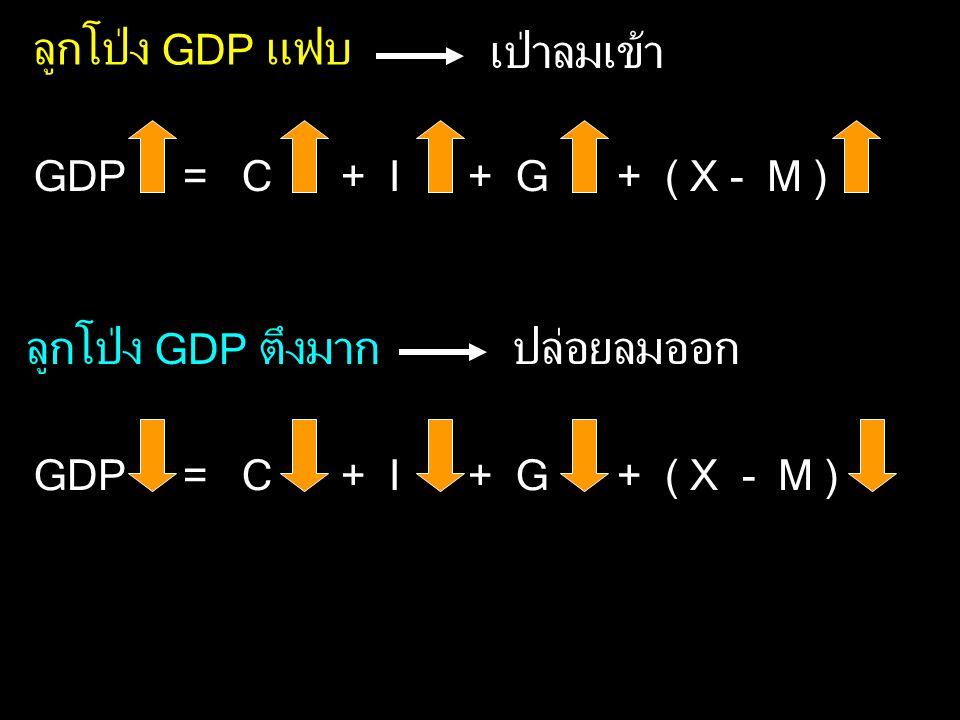 ลูกโป่ง GDP แฟบ ลูกโป่ง GDP ตึงมาก เป่าลมเข้า ปล่อยลมออก