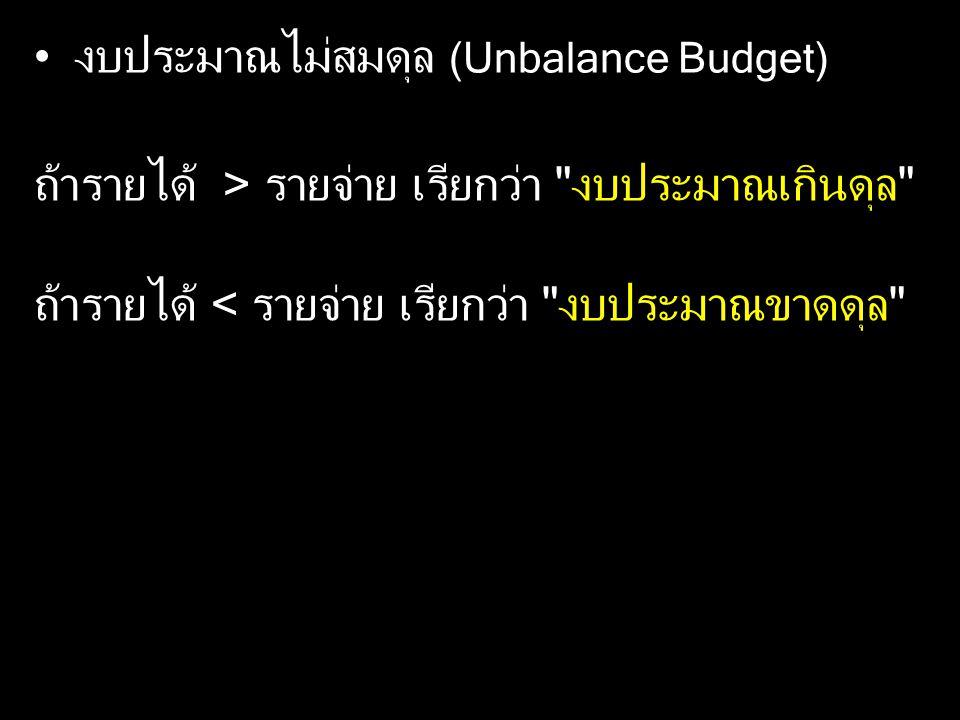 งบประมาณไม่สมดุล (Unbalance Budget)