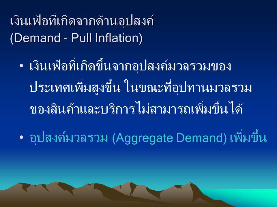 เงินเฟ้อที่เกิดจากด้านอุปสงค์ (Demand - Pull Inflation)