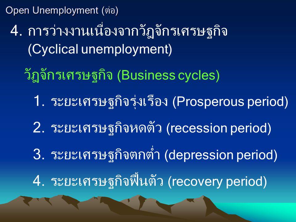 Open Unemployment (ต่อ)